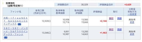 ifreeNEXT  NASDAQ100インデックスなど(6月上旬)運用状況です