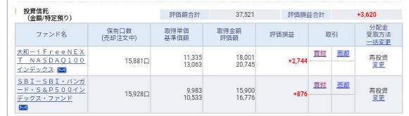 iFree NEXT NASDAQ100インデックスなど(7月上旬)運用状況です