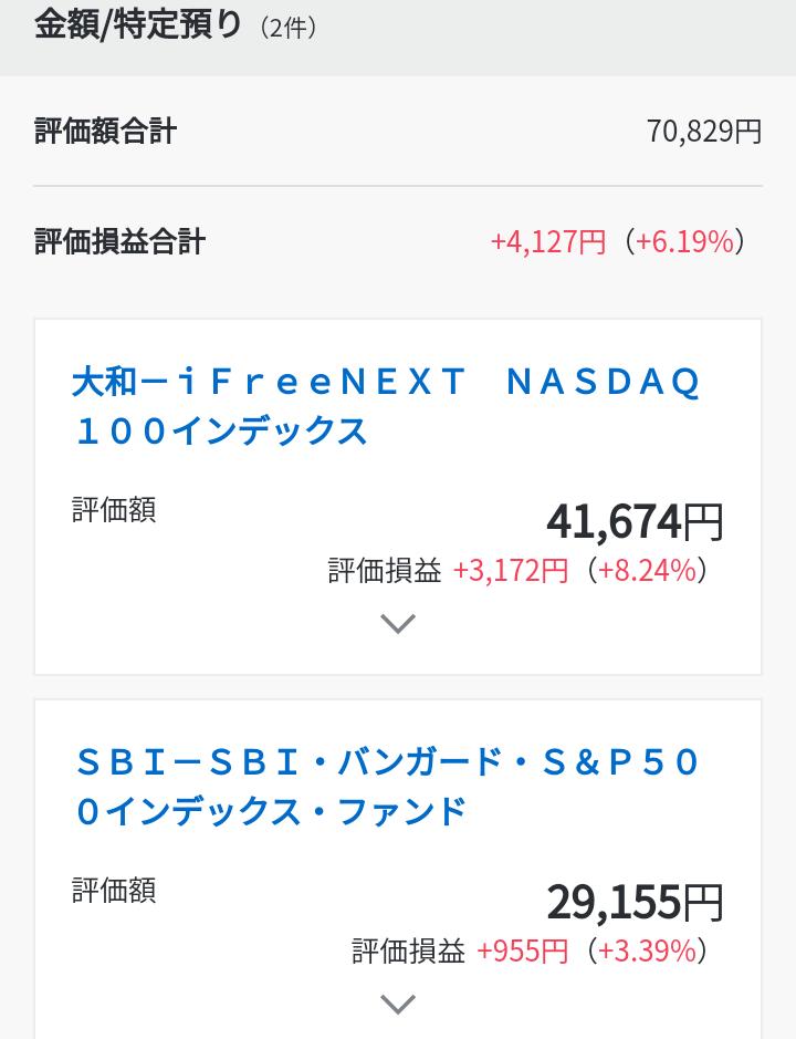 iFreeNEXT  NASDAQ 100インデックスなど(2020年11月上旬)運用状況です