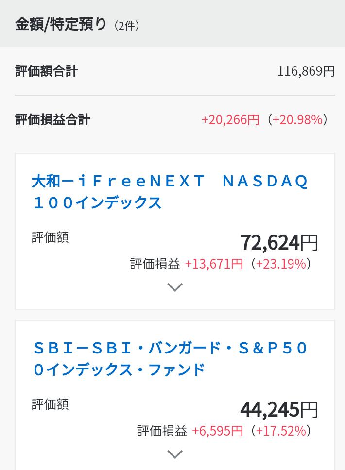 iFreeNEXT NASDAQ100インデックスなど(2021年2月上旬)運用状況です