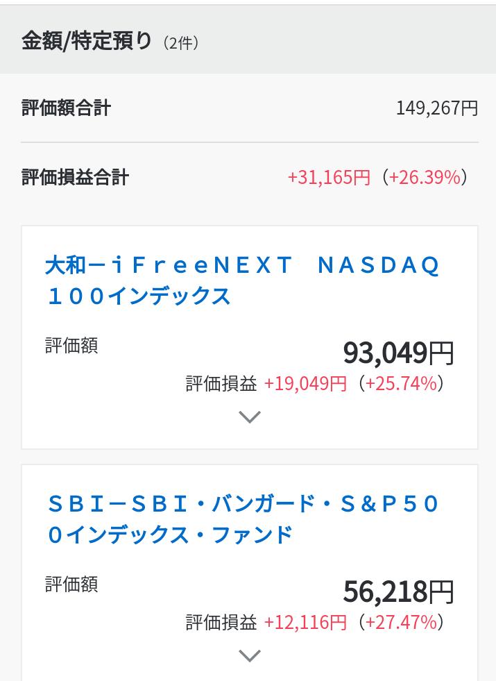 iFreeNEXT NASDAQ 100インデックスなど(2021年4月上旬)運用状況です