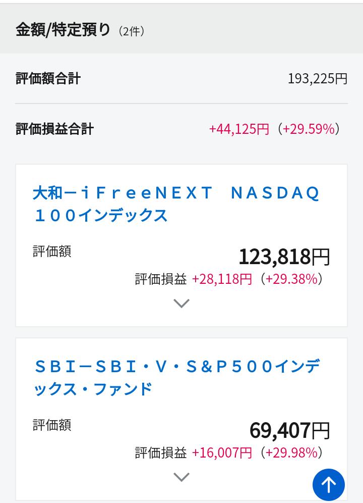 iFreeNEXT NASDAQ100インデックスなど(2021年7月上旬)運用状況です