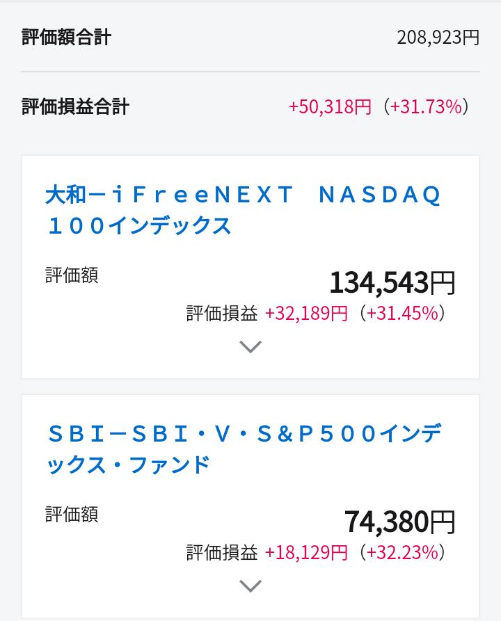 iFreeNEXT NASDAQ100インデックスなど(2021年8月中旬)運用状況です