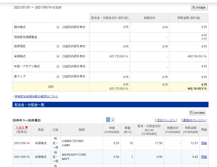 配当金(LUMN ルーメン・テクノロジーズ70株、MSFT   マイクロソフト 1株)受け取り状況です